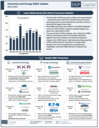 DGP Capital Spring 2021 Sector Overview v2 - Spring 2021 - Energy & Industrials Sector Update